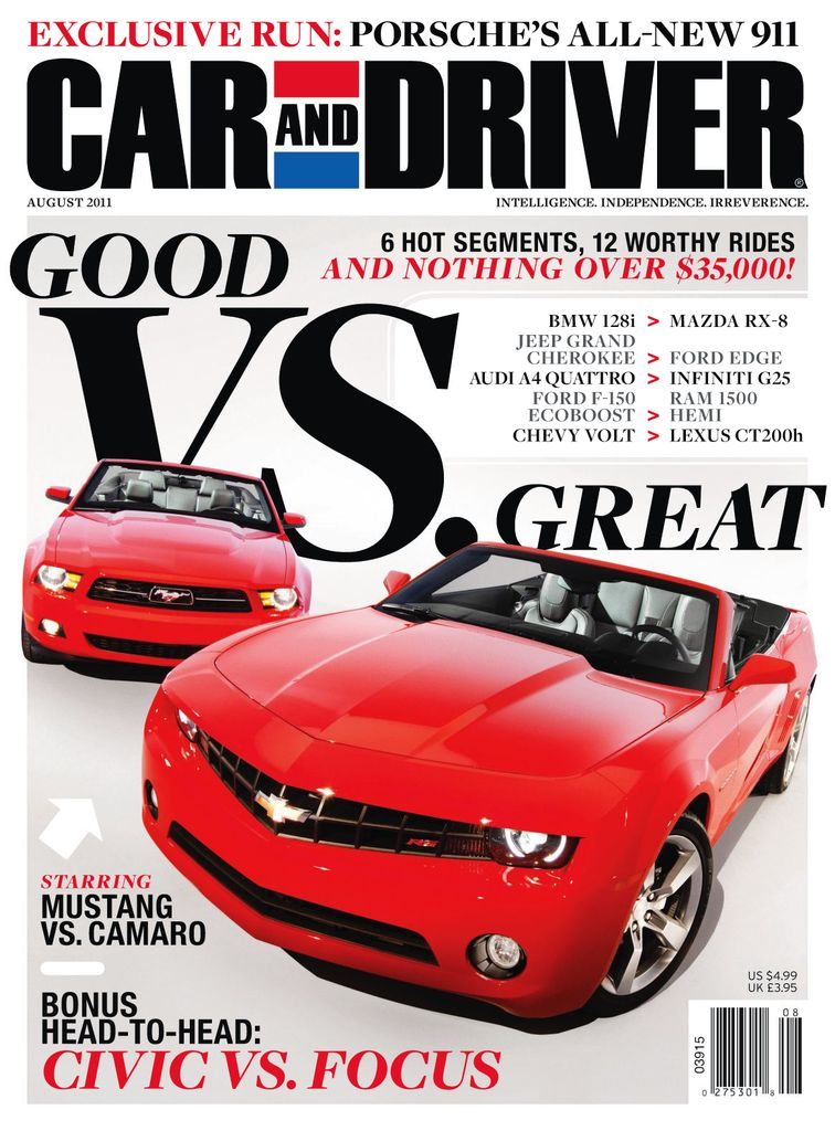 Back Issues Of Car And Driver