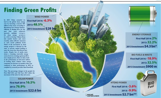 ckgsbknow140901_001_004_008_SustainableInve_0