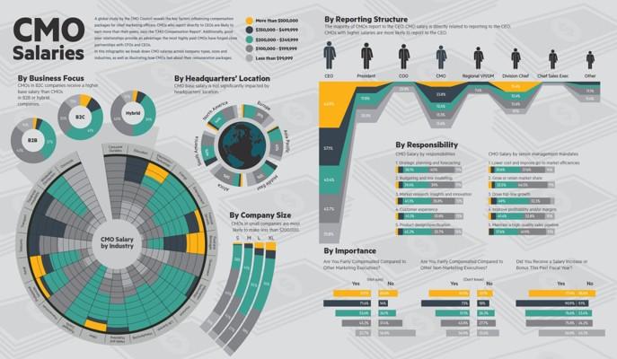 mktgau1410_002_002_020_Infographic_0