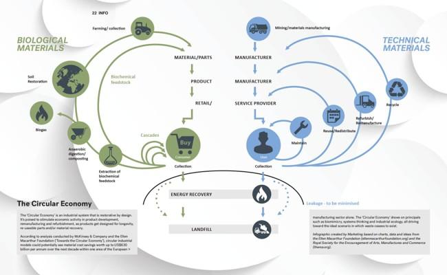 mktgau1506_002_004_022_Infographic_0