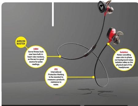 HOW TO BUY SPORT HEADPHONES