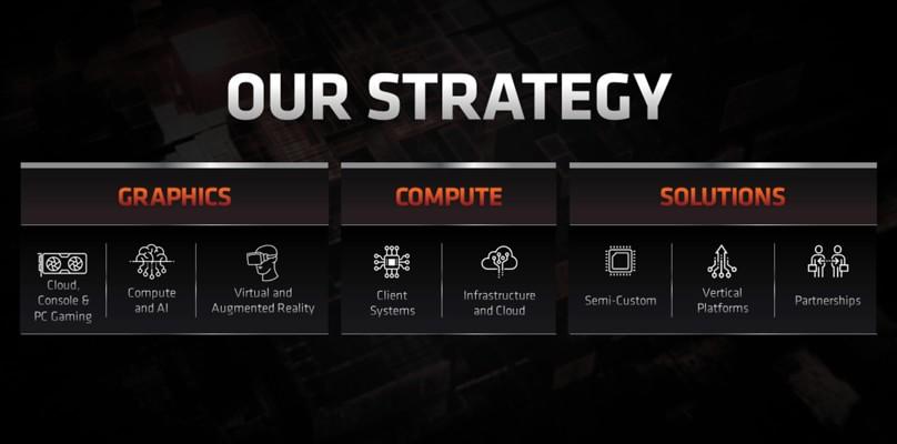 amd-strateg_166